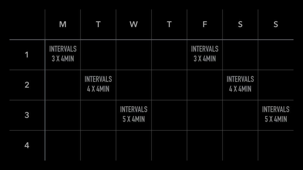 Intervals plan